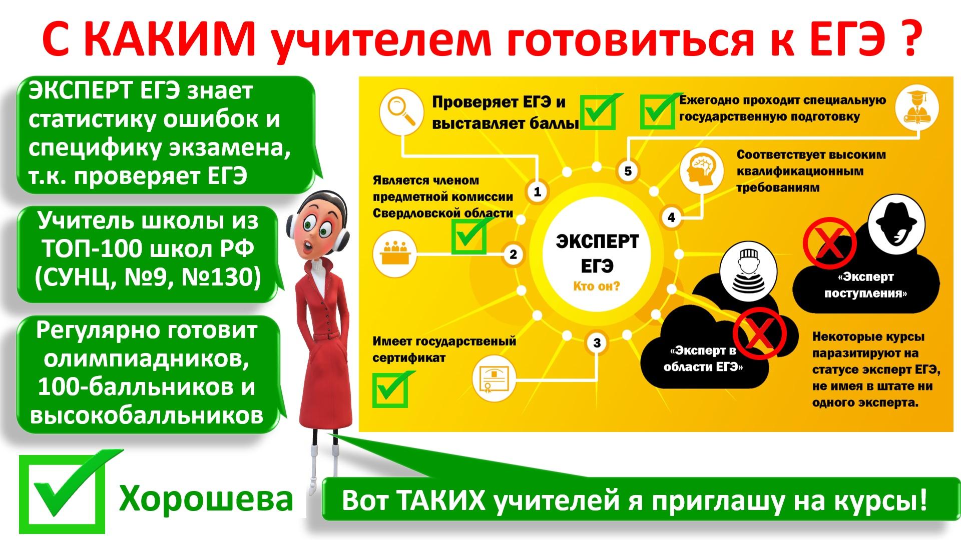 Качественное наполнение академчаса у разных курсов разительно отличается: топовые учителя из школ топ-100 в РФ или студенты, читающие чью-то методичку