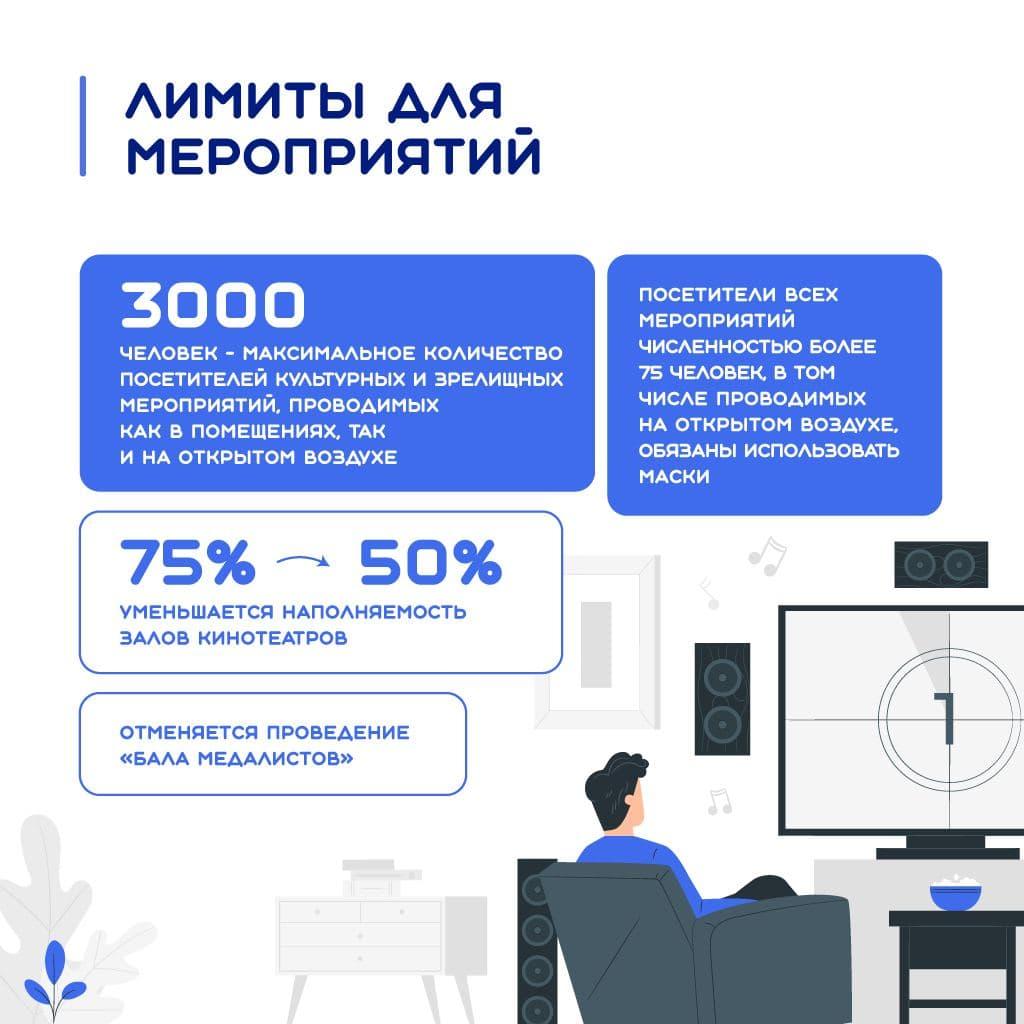 Источник — «Петербург против коронавируса»