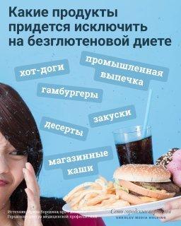 Вот от каких продуктов придется отказаться в первую очередь на безглютеновой диете