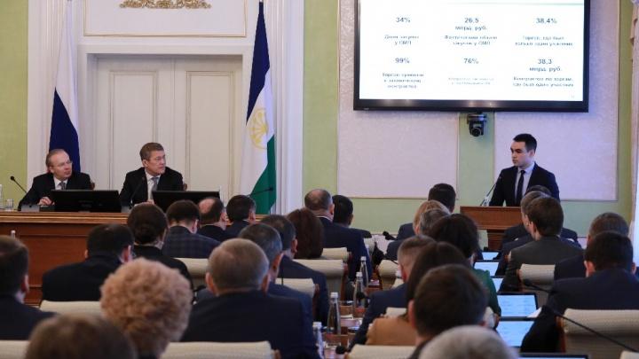 Протеже Хабирова Денис Булатов ушел с должности главы Госкомитета Башкирии по конкурентной политике