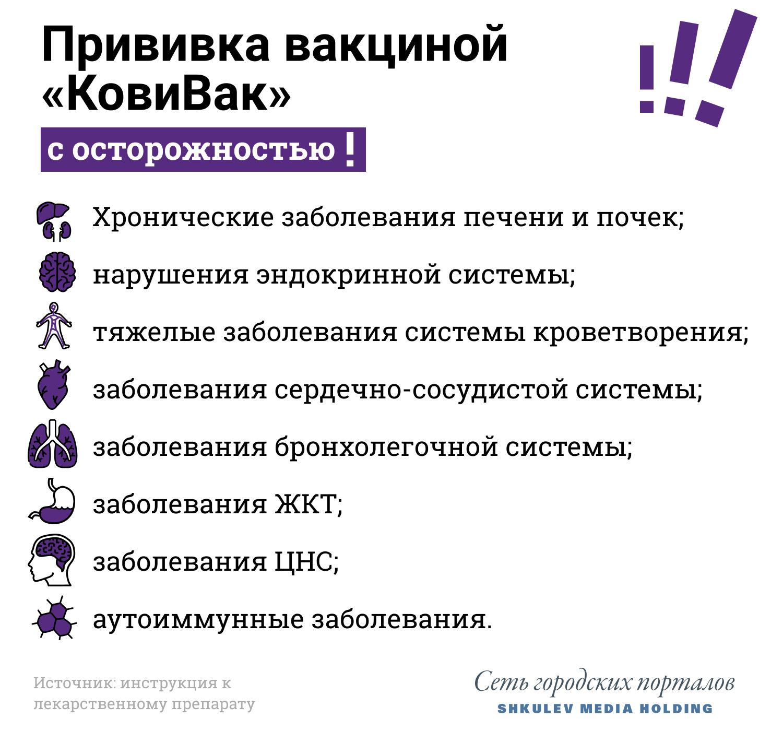 Если пациент страдает хроническими заболеваниями, решение о прививке вакциной «КовиВак» принимает врач