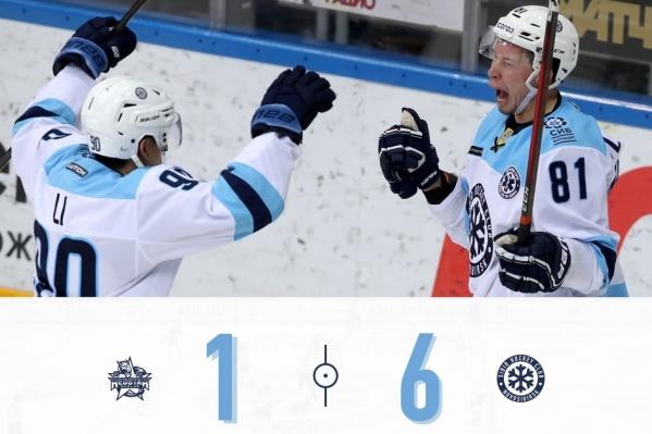 Сибиряки победили с существенным отрывом