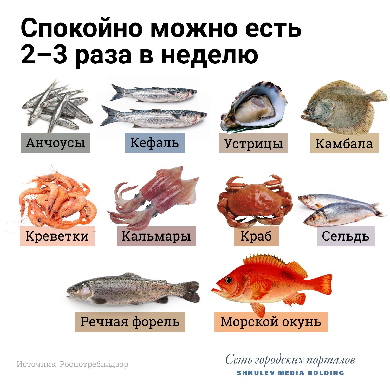 С этой рыбой правило простое: не налегать