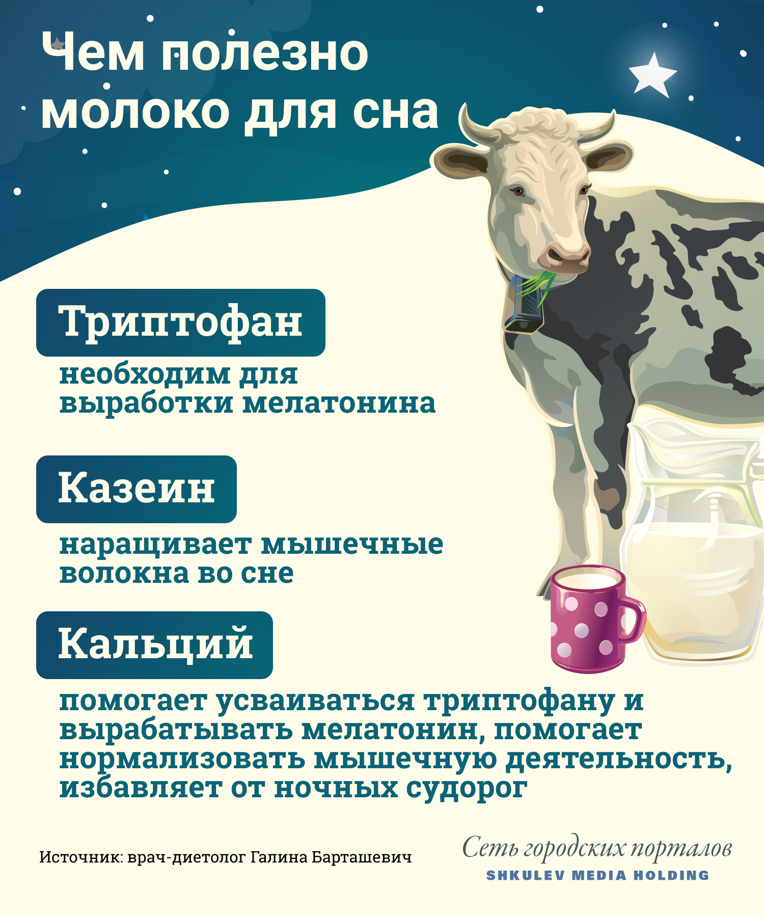 Полезные свойства молока для крепкого сна