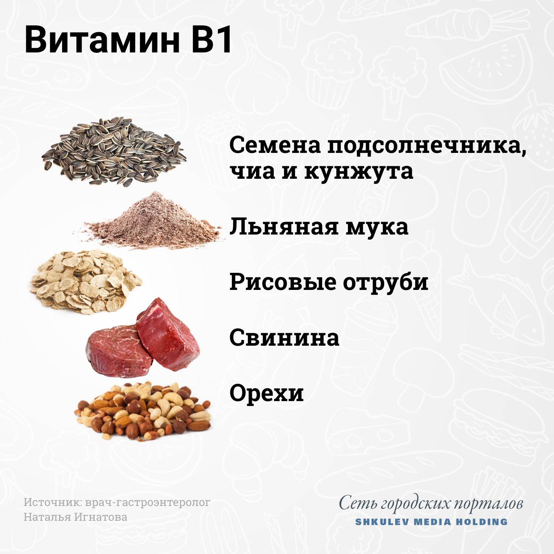 Где содержится больше всего витамина В1