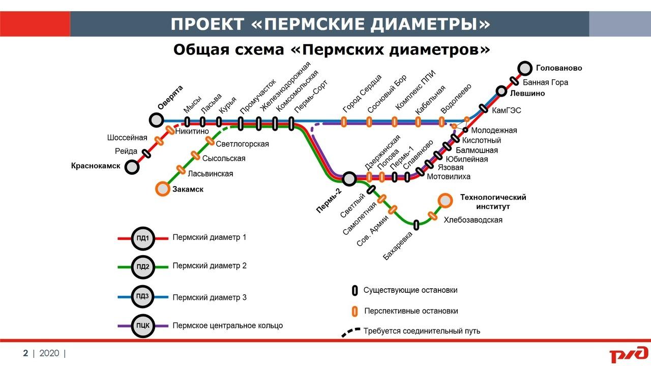 В планах чиновников строительство 13 станций и 3 соединительных путей
