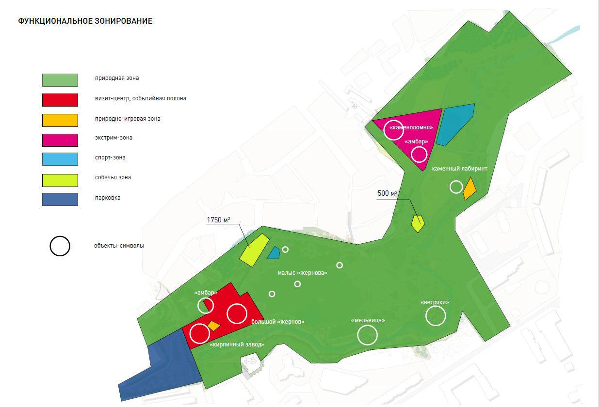 Кроме экстрим-зоны, авторы концепции выделили две спортивные зоны (в одной из них будет многофункциональная площадка с покрытием) и две территории для выгула и тренировки собак, причем больших и маленьких отдельно