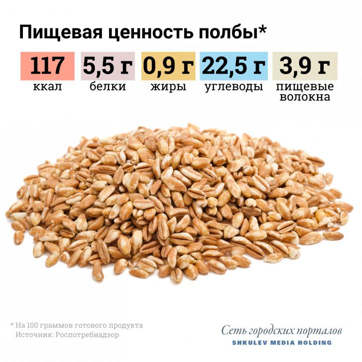 Полба отличается высоким содержанием белка, углеводов, жиров и клетчатки