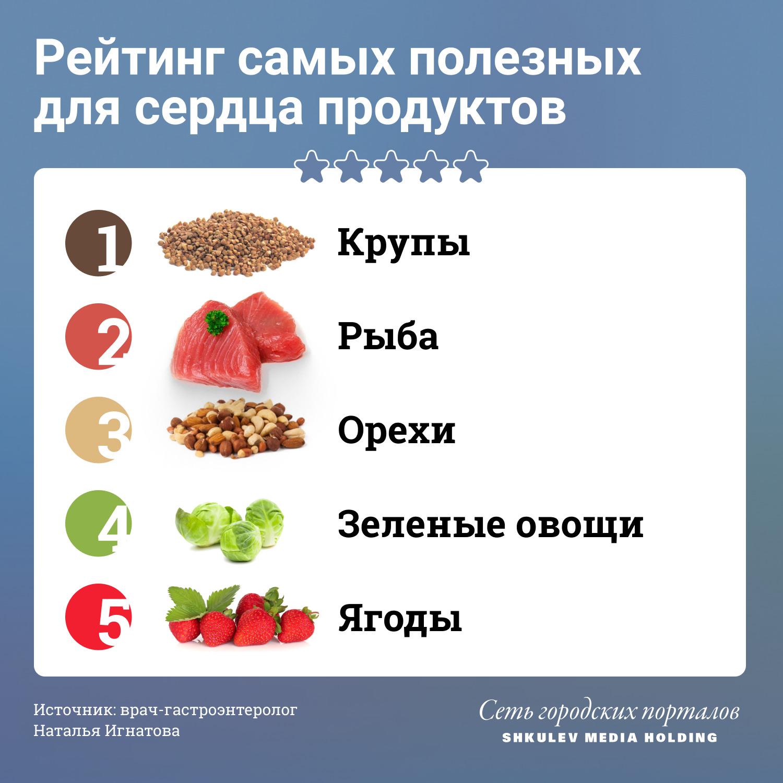 Самые полезные для сердца продукты