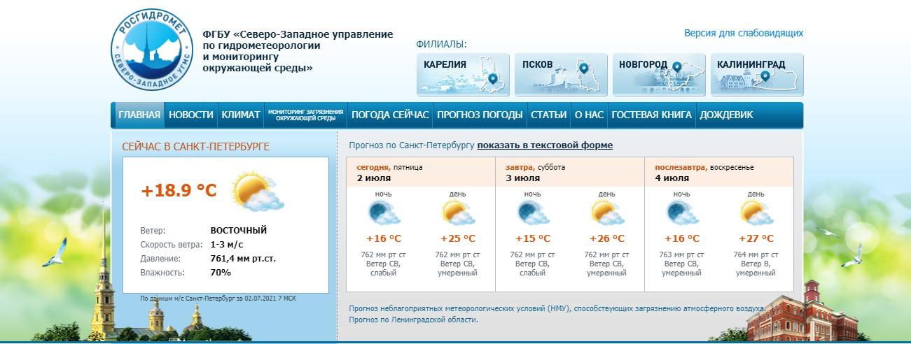 Скриншот с www.meteo.nw.ru