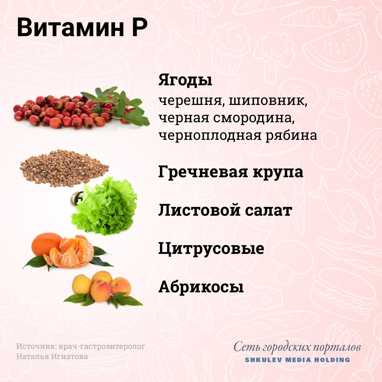 Вот где можно найти витамин Р