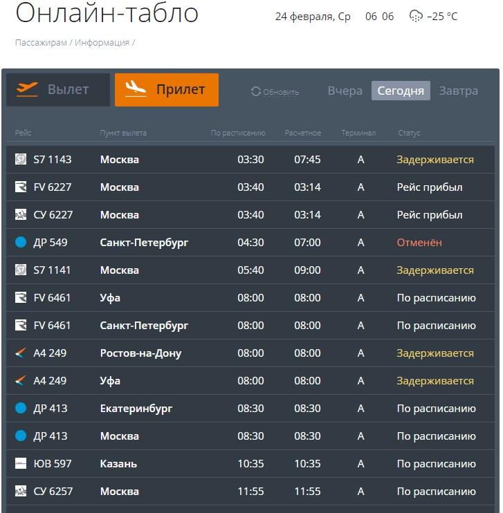 Отстают от расписания, по данным онлайн-табло, четыре рейса, которые должны прилететь в Челябинск