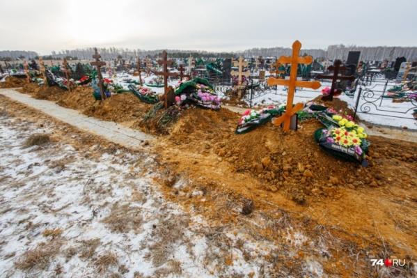 Резкий скачок смертей в Челябинской области произошел в июле, вторая волна пришлась на конец 2020 года