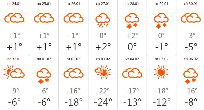 """Прогноз погоды на <nobr class=""""_"""">14 дней</nobr> от центра погоды «Фобос»"""