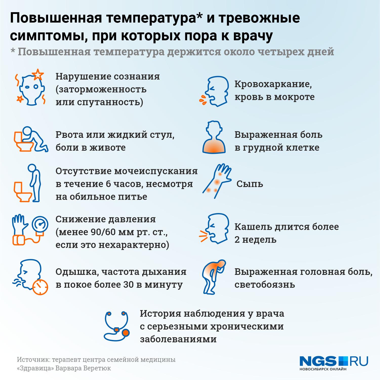 Эти симптомы могут говорить о коронавирусной инфекции