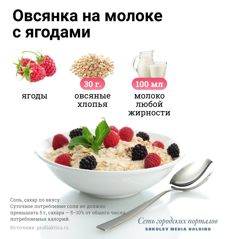 Ингредиенты для овсянки на молоке