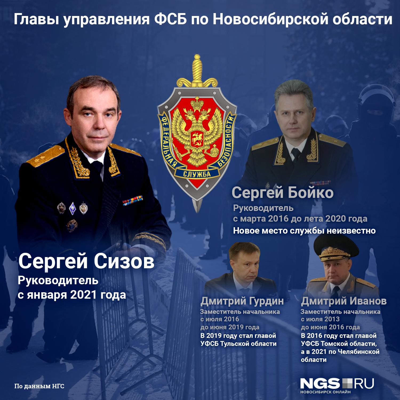 Ситуация в управлении ФСБ выглядит куда позитивнее, чем в МВД: заместители прежнего начальника смогли получить повышение