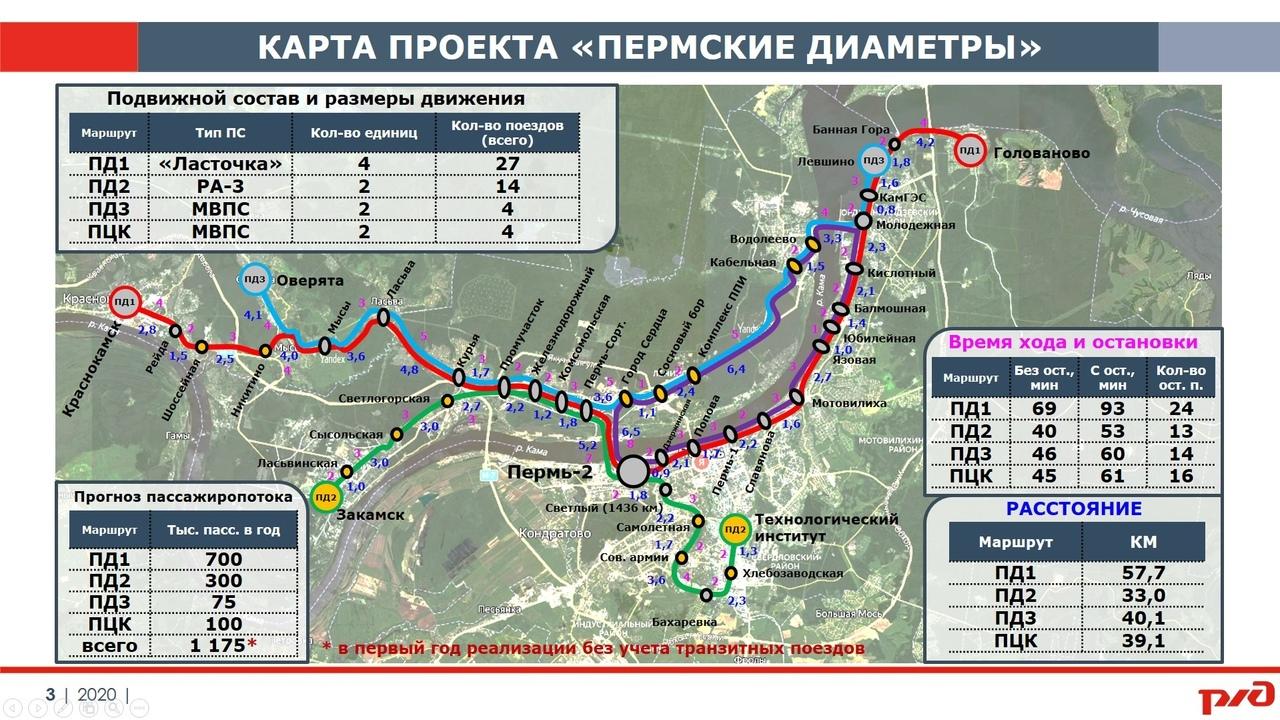 По маршрутам ПД3 и ПЦК планируется всего лишь 4 рейса в день