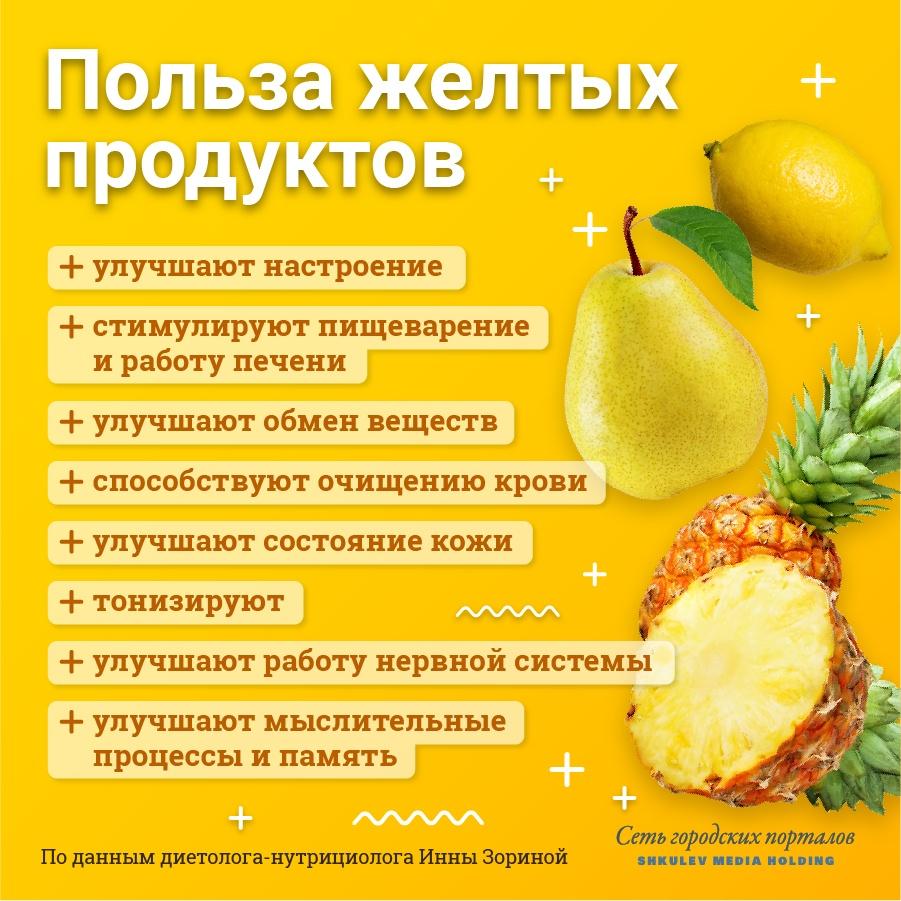 Полезные свойства желтых продуктов