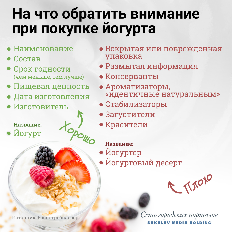 Как отличить хороший йогурт от плохого<br>