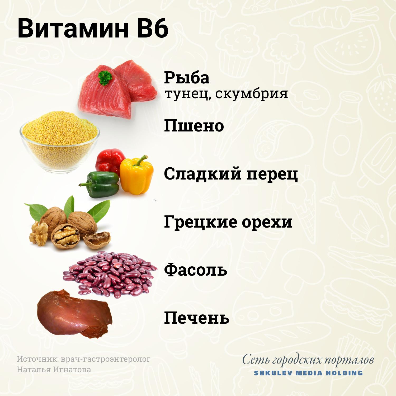 Вот где стоит искать витамин В6