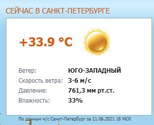 Вечерней прохлады в Петербурге придется подождать. Это данные на 18:00.