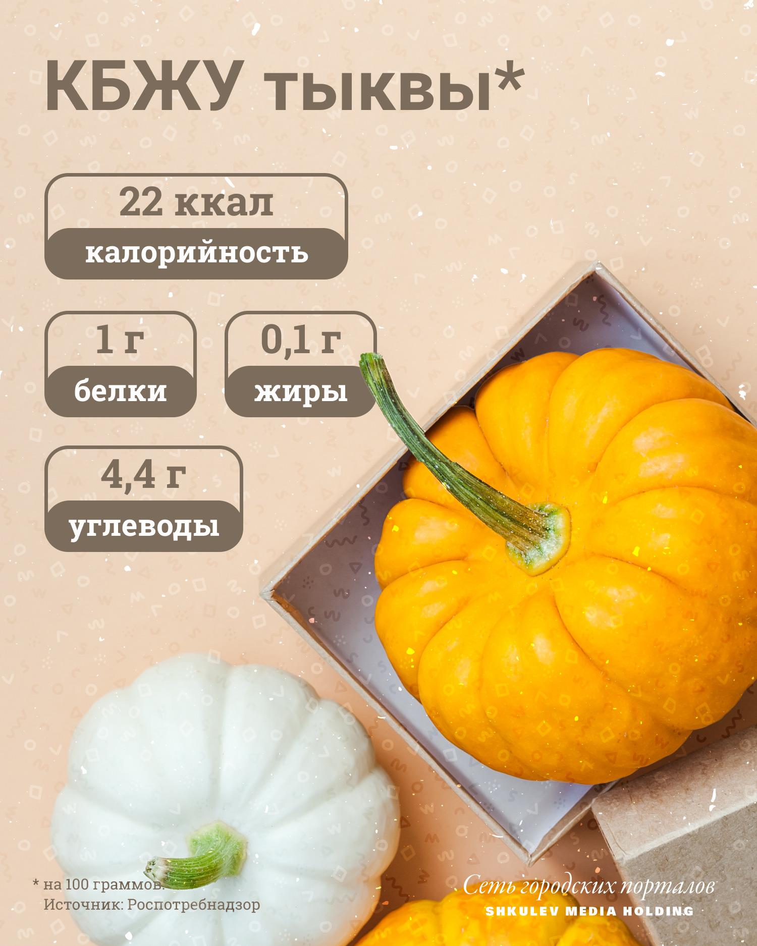 Калории, белки, жиры и углеводы в тыкве (на 100 граммов)