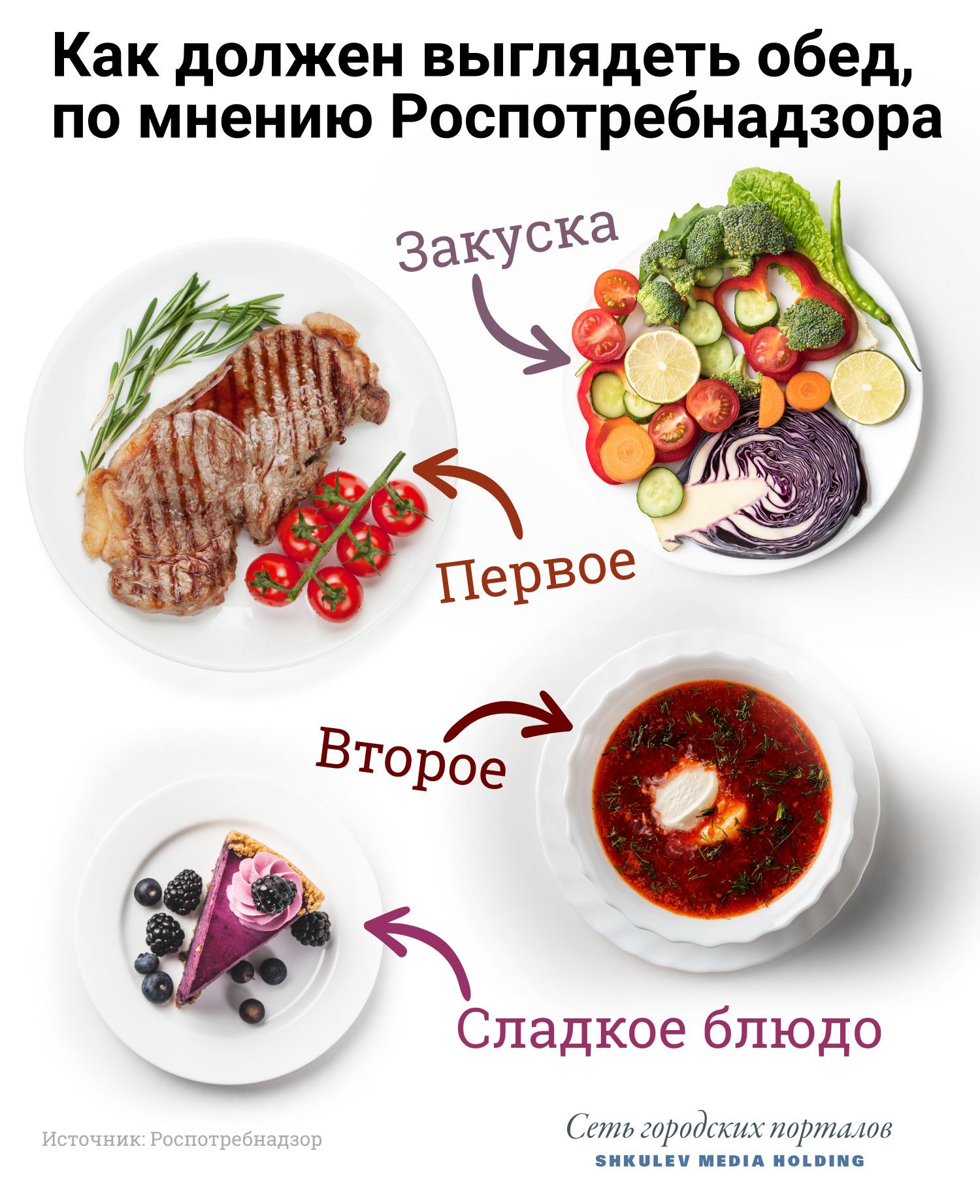 В рекомендациях Роспотребнадзора тоже нет напитков в составе «правильного» обеда