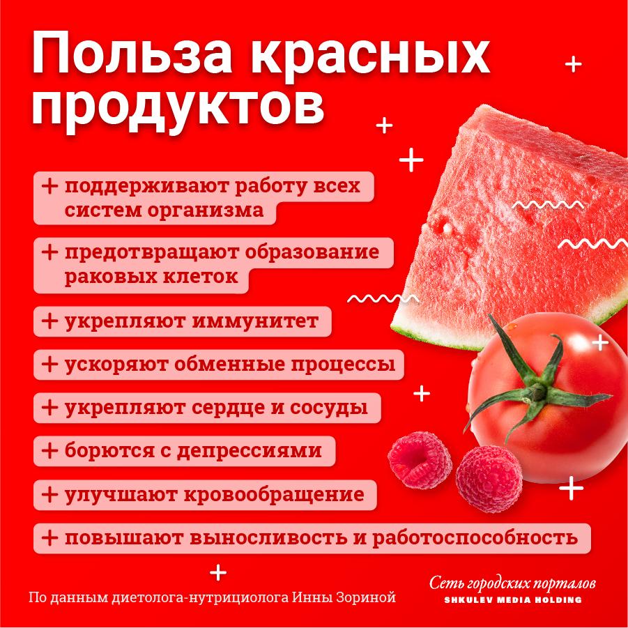 Полезные свойства продуктов красного цвета