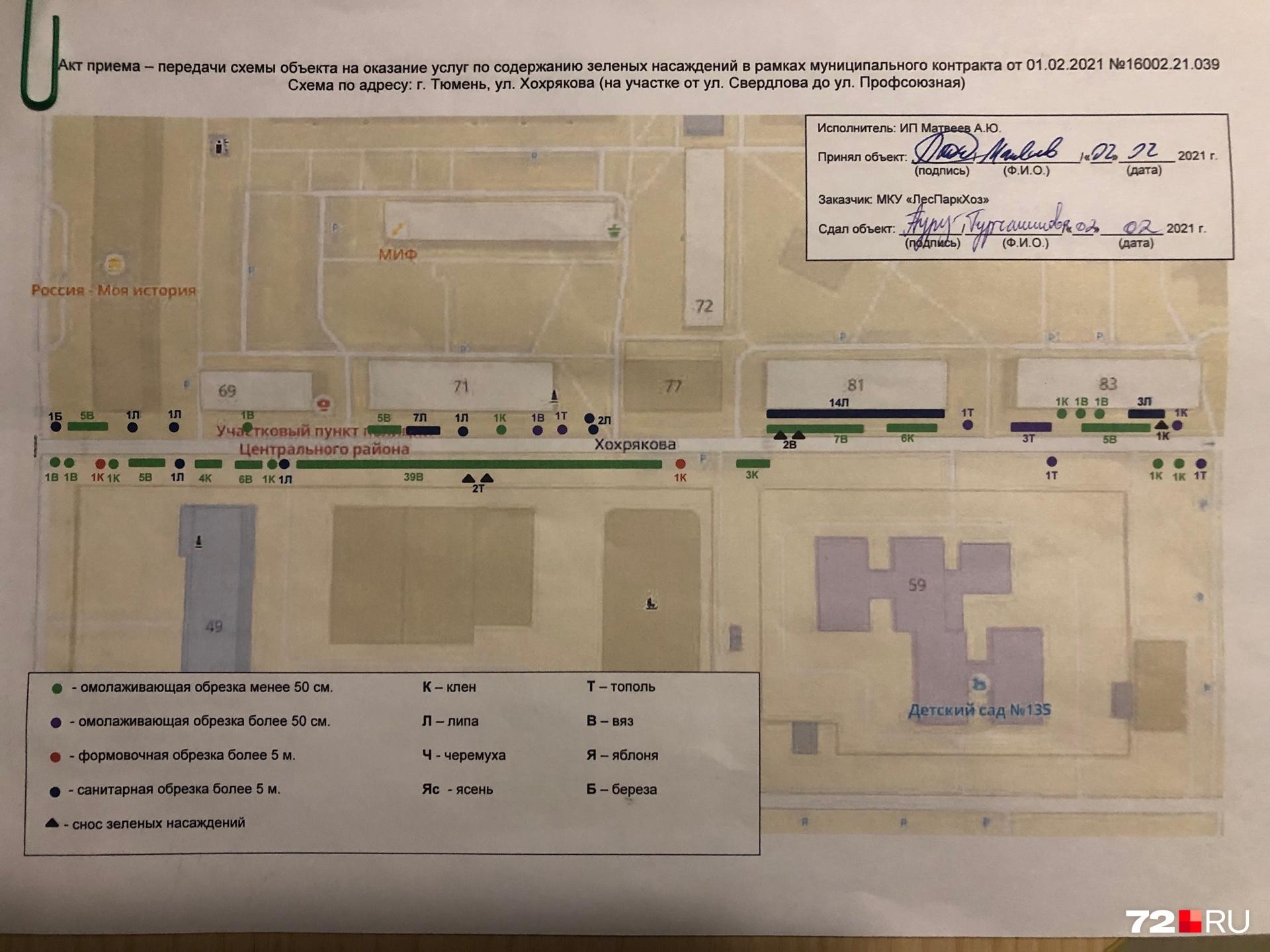 Вот так выглядит план работ по улице Хохрякова<br>