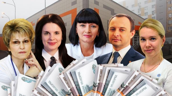 Инфляция или влияние пандемии? Топ-10 самых больших зарплат главврачей Волгограда и области