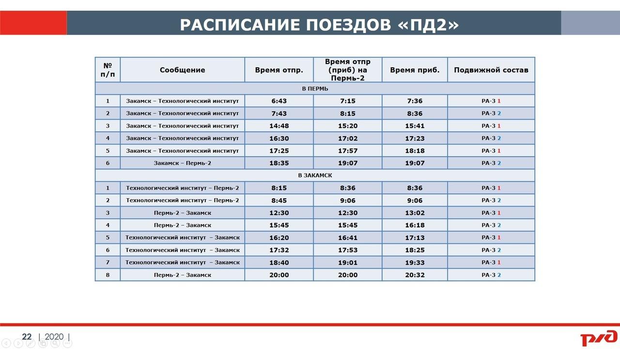 По маршруту ПД2 планируют лишь 6 рейсов в день из Закамска до левобережной части Перми