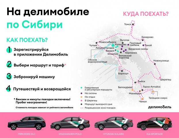 Карта маршрутов по Сибири, куда можно поехать на каршеринговом автомобиле — делимобиле