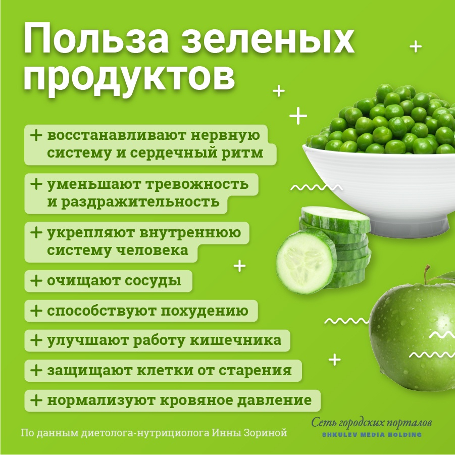 Полезные свойства зеленых продуктов