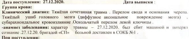 Перечисление травм, которые получил Дмитрий