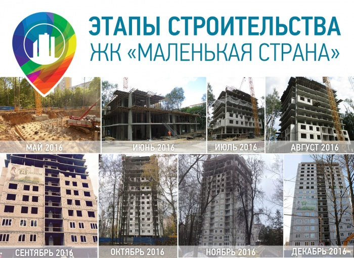 """Превосходить самих себя: строительство ЖК """"Маленькая страна"""" опережает сроки на 1,5 месяца!"""