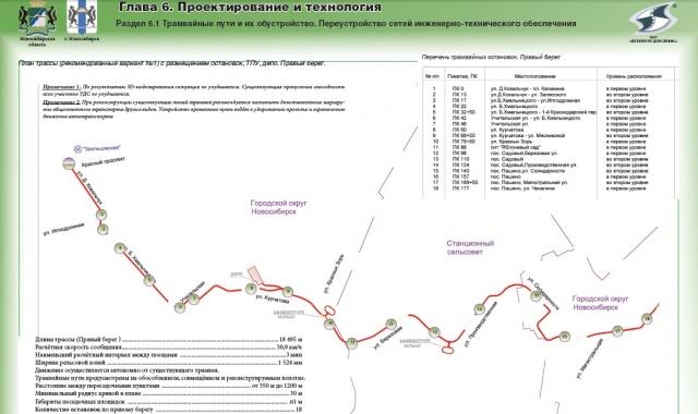 План трассы с остановками и депо