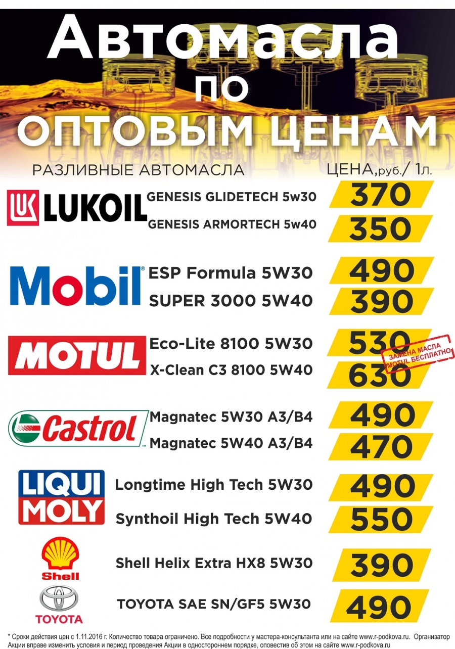 Приобретайте моторное масло по оптовой цене   НГС.НОВОСТИ Новосибирск acac5040b3d