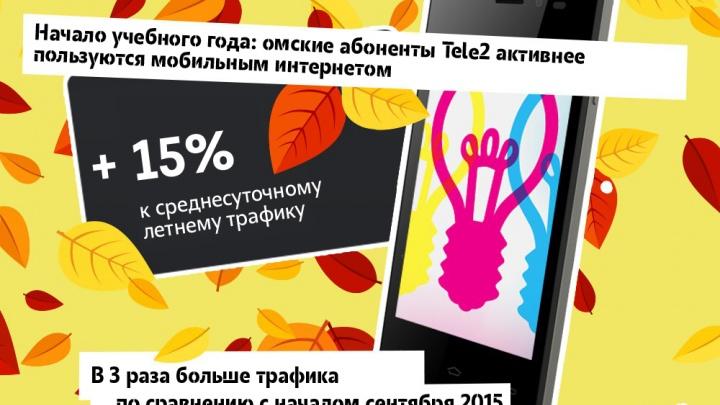 С началом учебного года мобильный трафик абонентов Tele2 вырос на 15 %