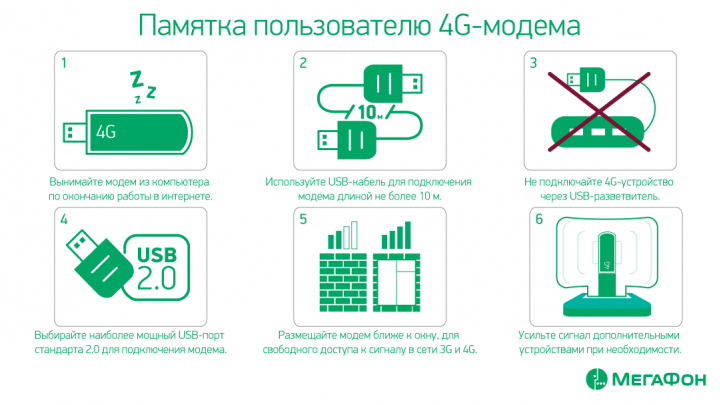 Памятка пользователю 4G-модема