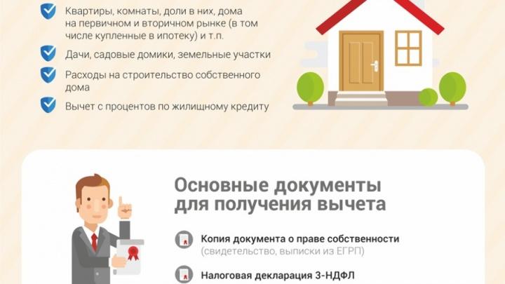 Купил квартиру – верни часть денег: как челябинцу получить имущественный вычет