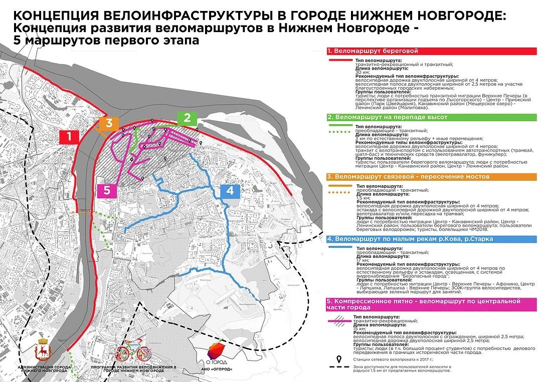 Солонченко проведет совещание поорганизации сети велодорожек вНижнем Новгороде