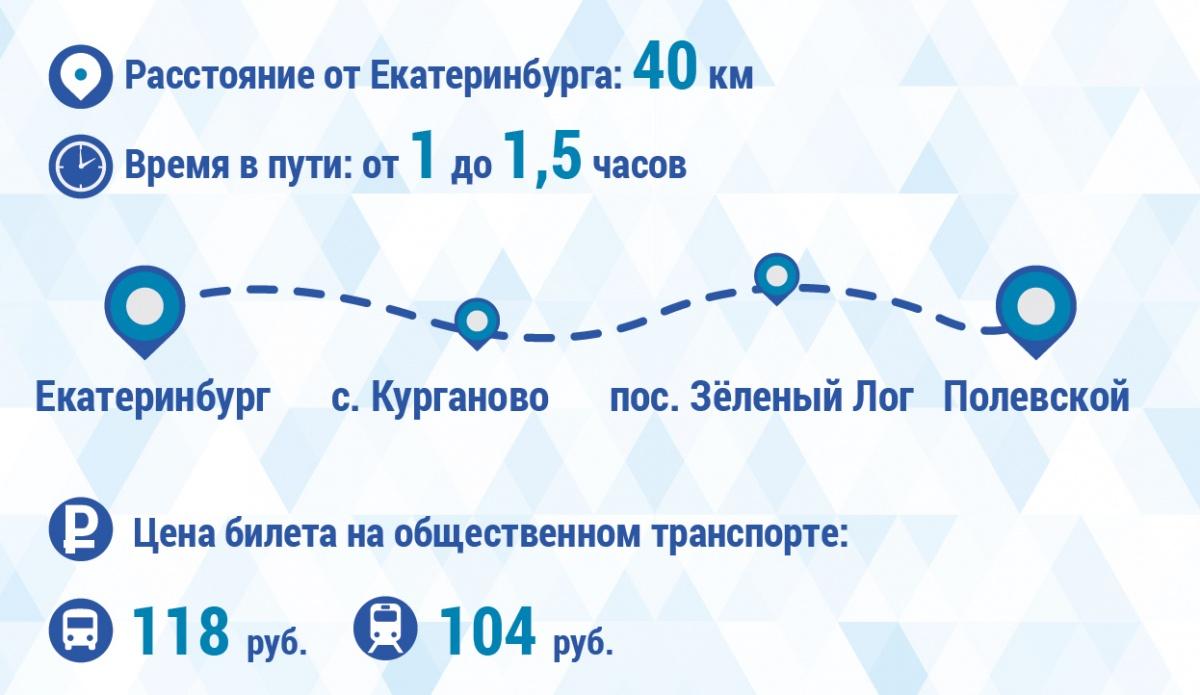 Маршрут выходного дня: едем в Полевской к цапле на заводе и музею-домне