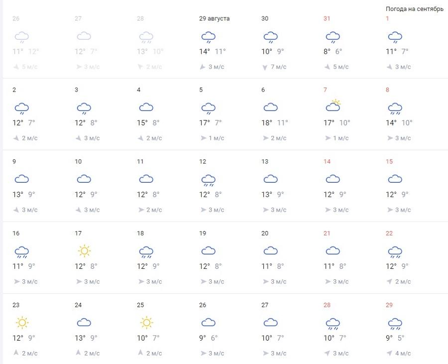 Когда же до Урала доберется бабье лето? Смотрим прогнозы на сентябрь с надеждой