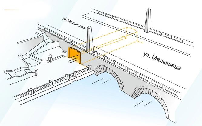 Проход под Каменным мостом на улице Малышева