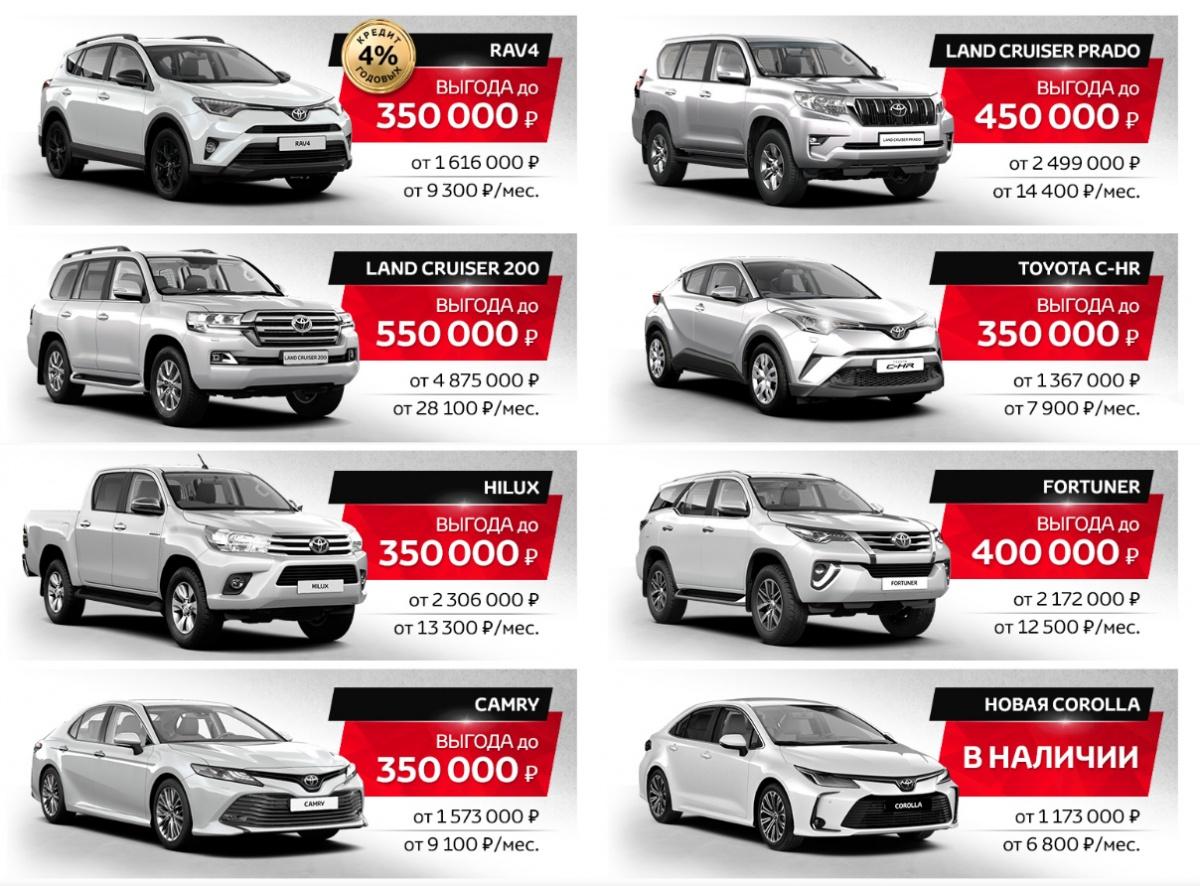 Обзор авторынка: автомобили Toyota в 11-й раз признали внедорожниками года в России