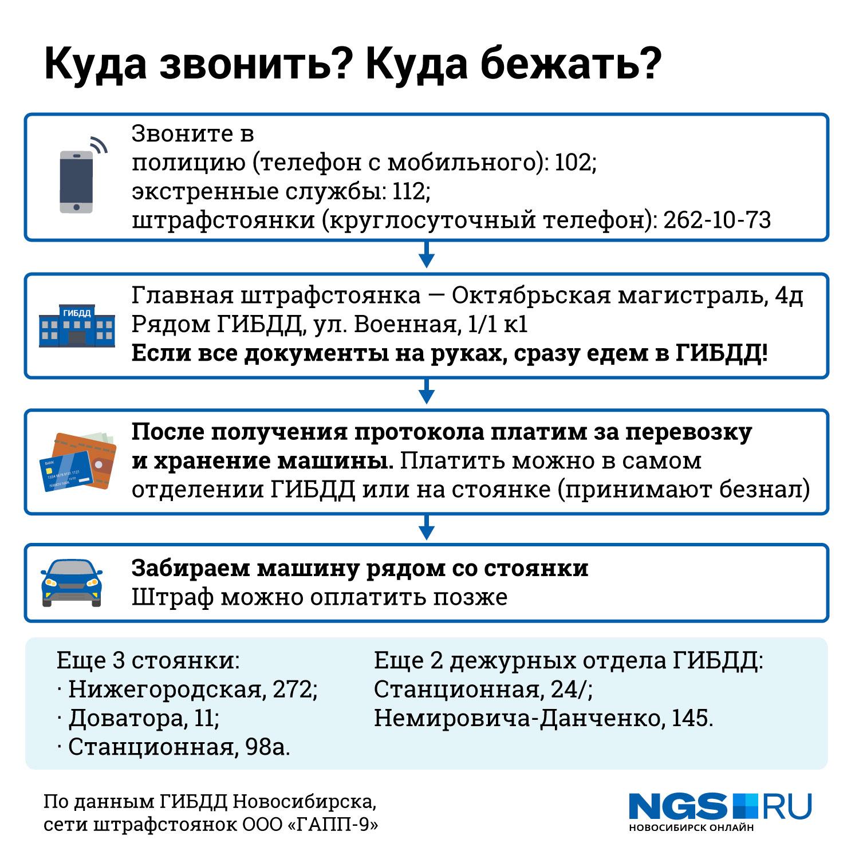 План действий на случай эвакуации, телефоны, адреса стоянок