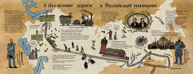 Иллюстрация Десницкой к книге «История транспорта»