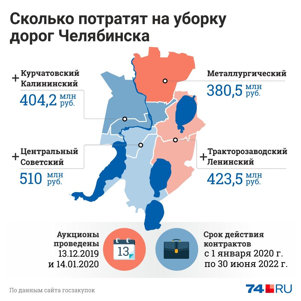 На содержание второстепенных улиц города потратят 1,7 миллиарда рублей
