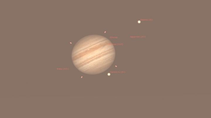 На этой неделе Юпитер «зависнет» рядом с Солнцем и Луной: рассказываем, когда смотреть на небо